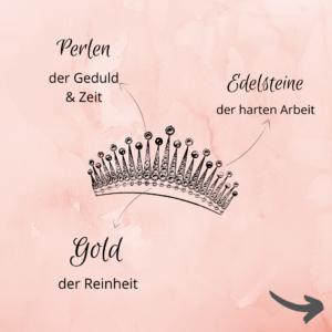 Die Grundmaterialien der Krone der Schönheit sind Gold, Perlen, Juwelen